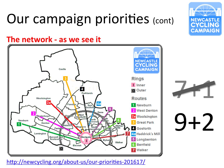 Presentation AGM network